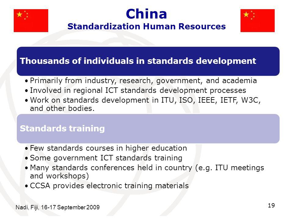 China Standardization Human Resources