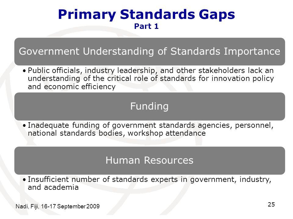 Primary Standards Gaps Part 1