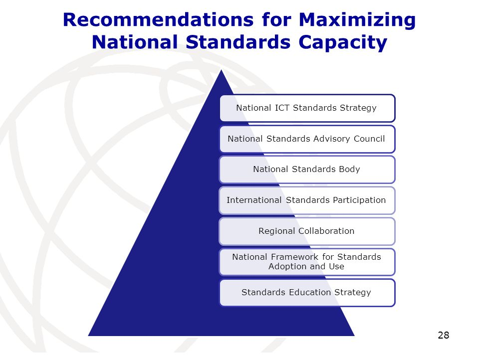 Recommendations for Maximizing National Standards Capacity