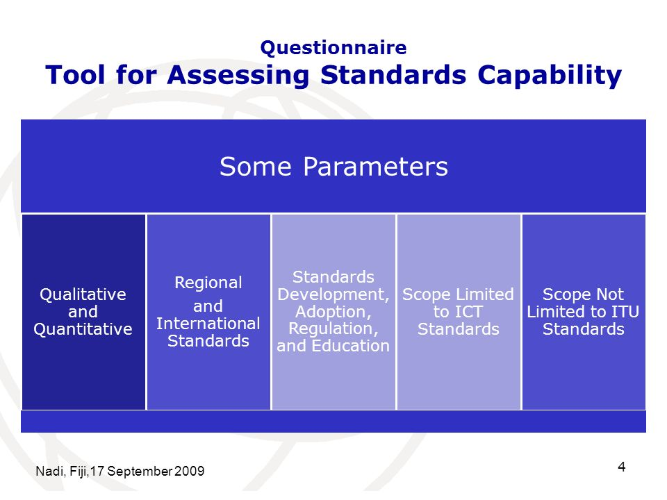 Questionnaire Tool for Assessing Standards Capability