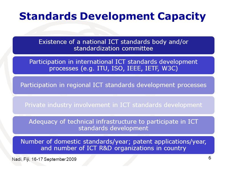 Standards Development Capacity