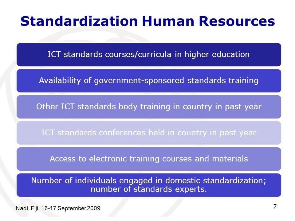 Standardization Human Resources
