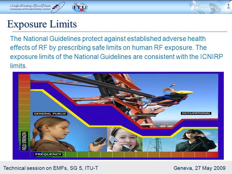 Exposure Limits