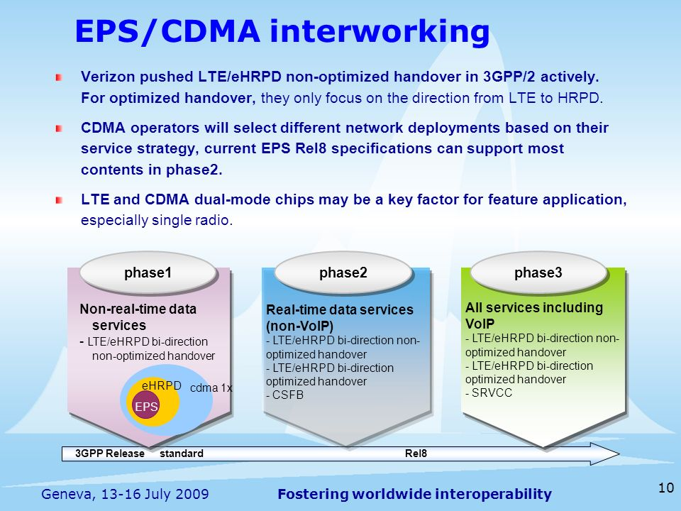 EPS/CDMA interworking