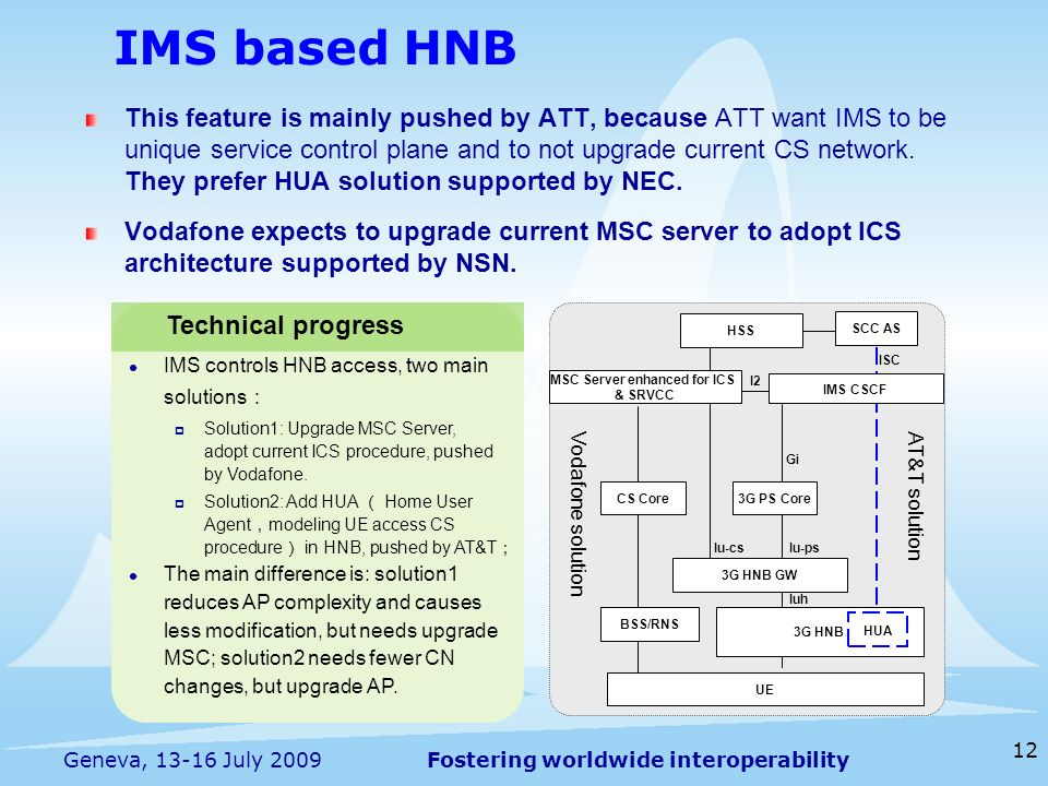 MSC Server enhanced for ICS