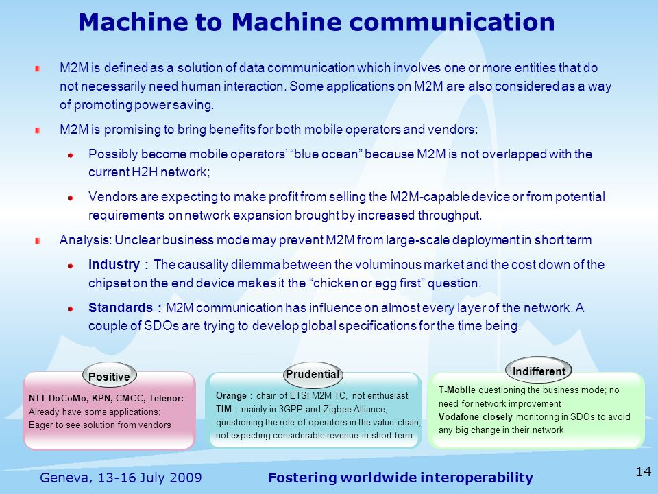 Machine to Machine communication