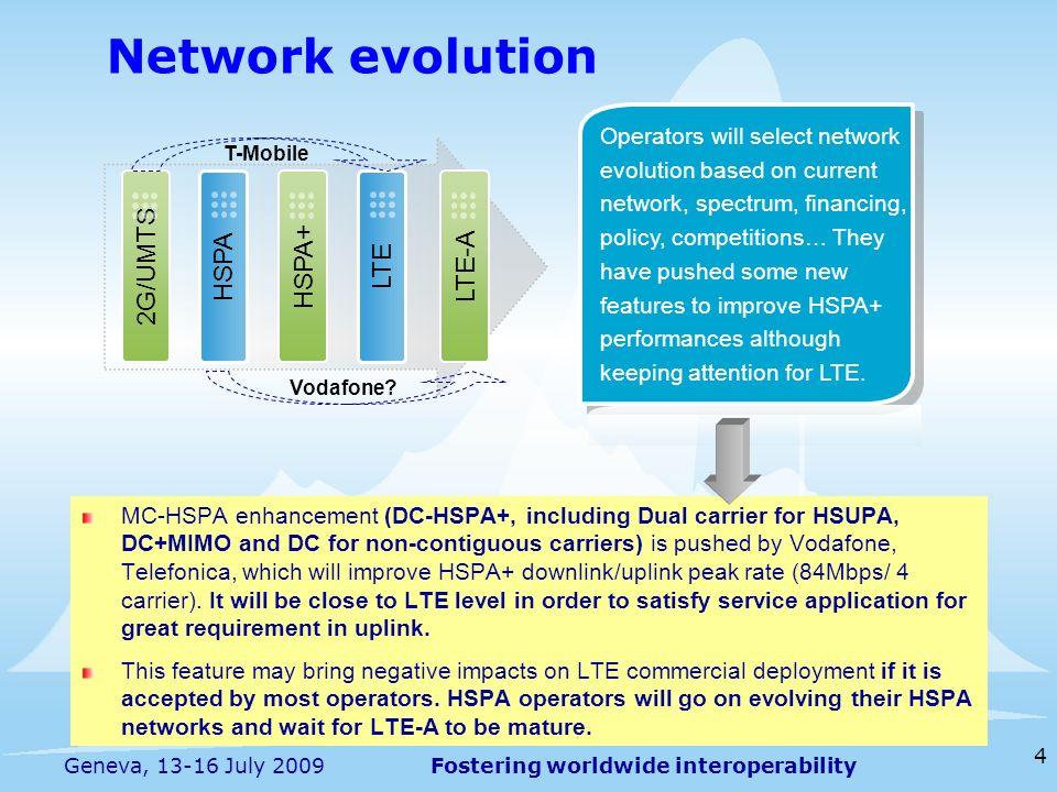 Network evolution 2G/UMTS HSPA+ HSPA LTE-A LTE