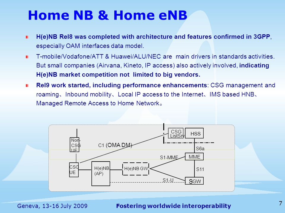 Home NB & Home eNB H(e)NB Rel8 was completed with architecture and features confirmed in 3GPP, especially OAM interfaces data model.