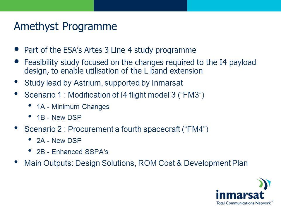 Amethyst Programme Part of the ESA's Artes 3 Line 4 study programme
