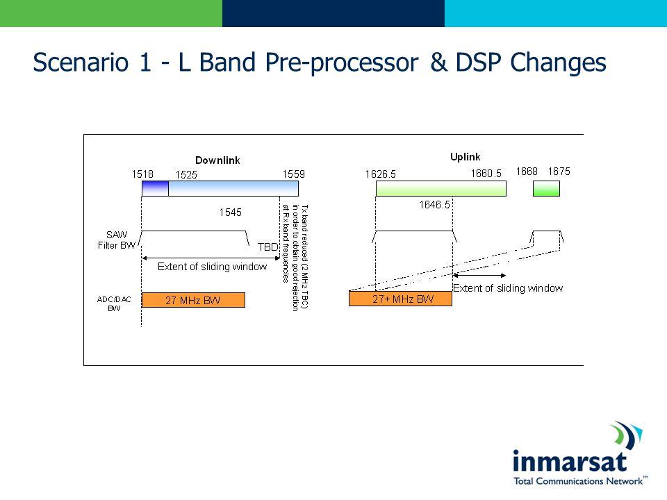 Scenario 1 - L Band Pre-processor & DSP Changes