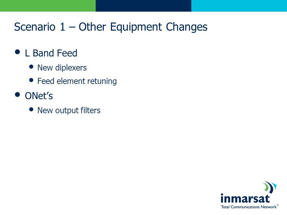 Scenario 1 – Other Equipment Changes