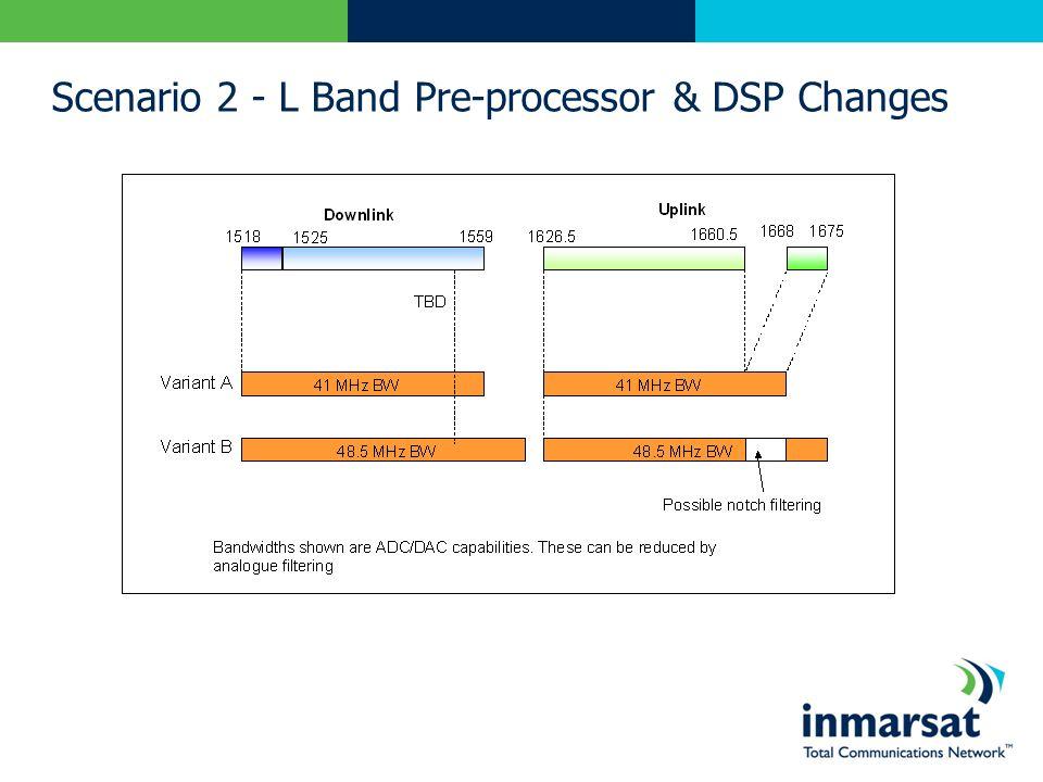Scenario 2 - L Band Pre-processor & DSP Changes