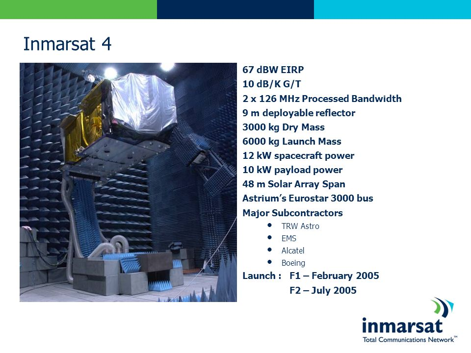 Inmarsat 4 67 dBW EIRP 10 dB/K G/T 2 x 126 MHz Processed Bandwidth