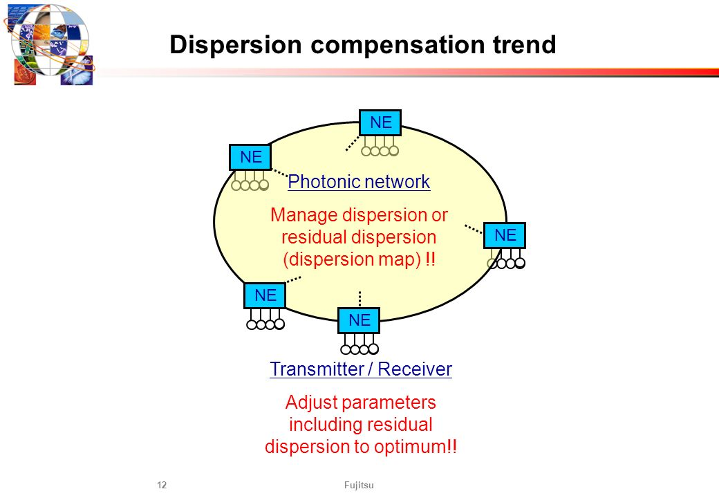 Dispersion compensation trend