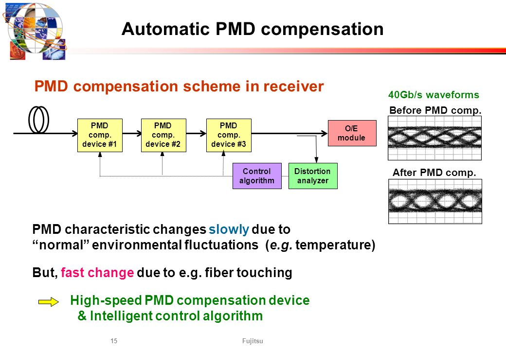 Automatic PMD compensation