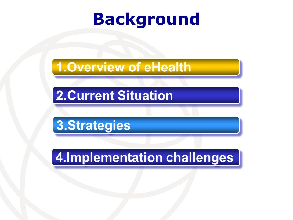 Background 1.Overview of eHealth 2.Current Situation 3.Strategies