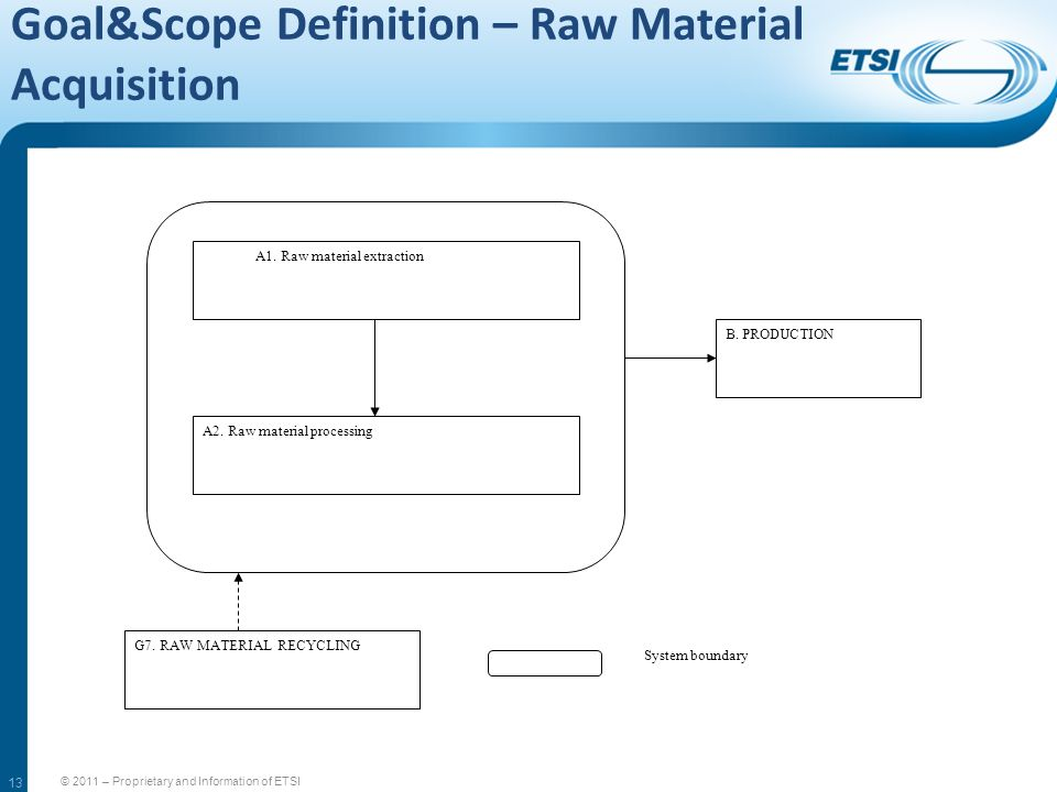 Goal&Scope Definition – Raw Material Acquisition