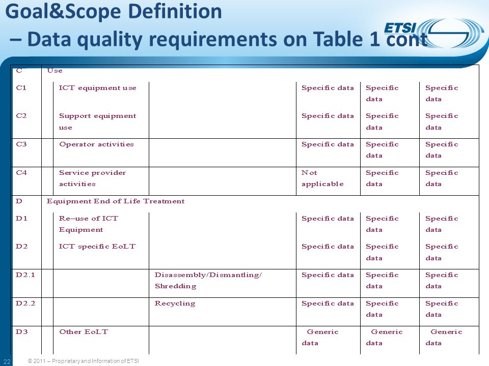 Goal&Scope Definition – Data quality requirements on Table 1 cont