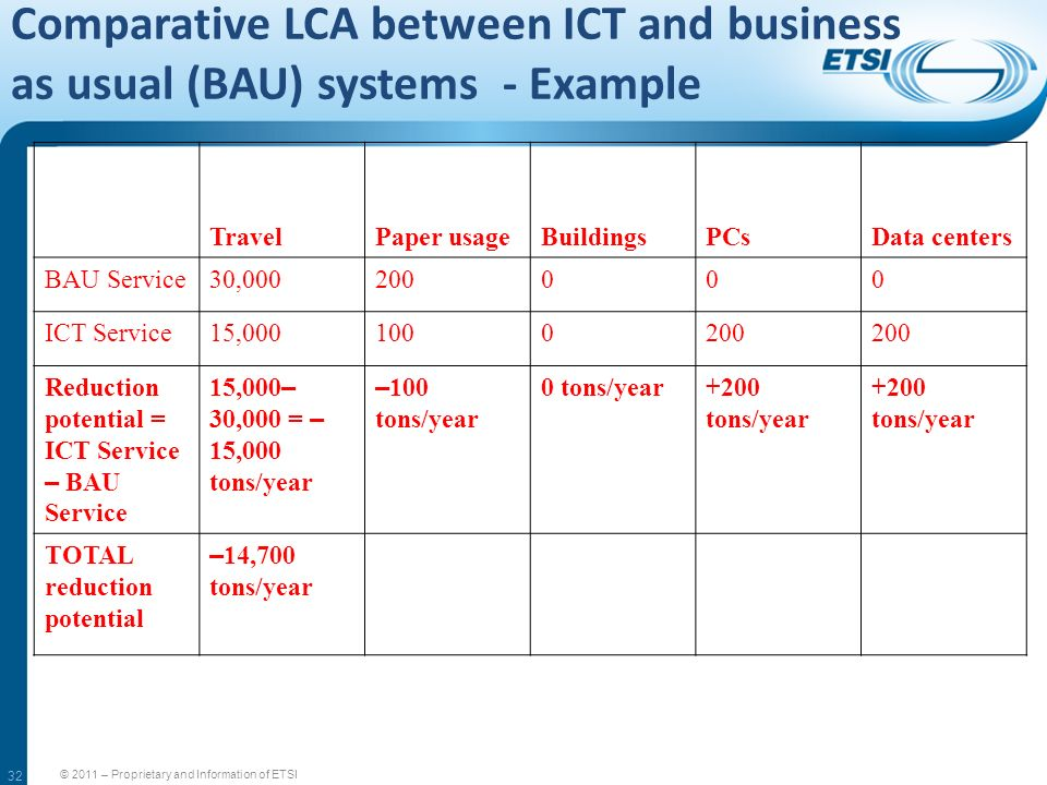 Comparative LCA between ICT and business as usual (BAU) systems - Example
