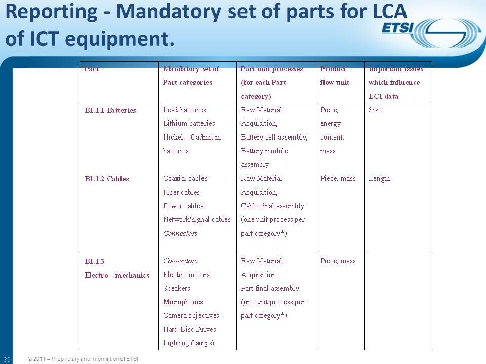 Reporting - Mandatory set of parts for LCA of ICT equipment.