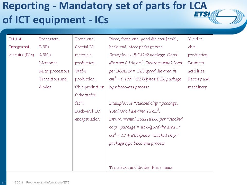 Reporting - Mandatory set of parts for LCA of ICT equipment - ICs