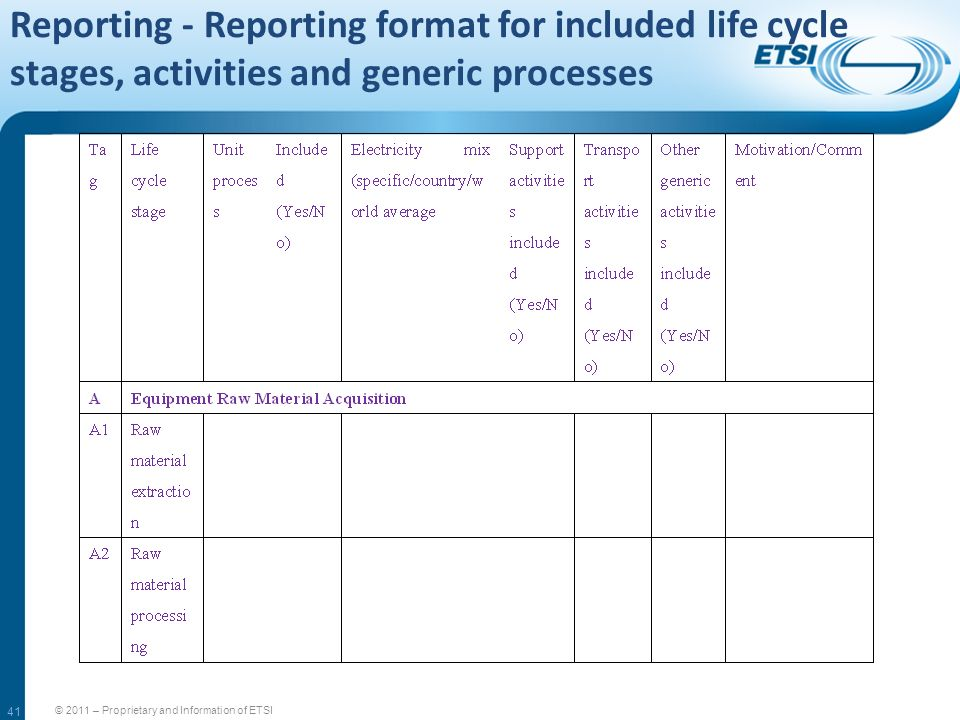 Reporting - Reporting format for included life cycle stages, activities and generic processes