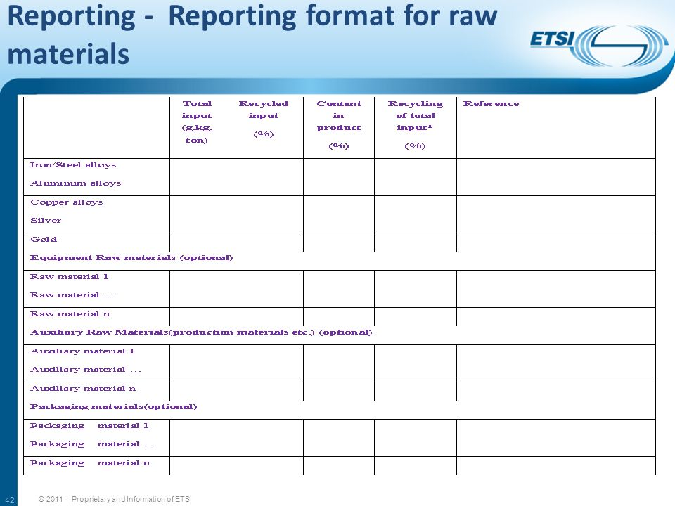 Reporting - Reporting format for raw materials