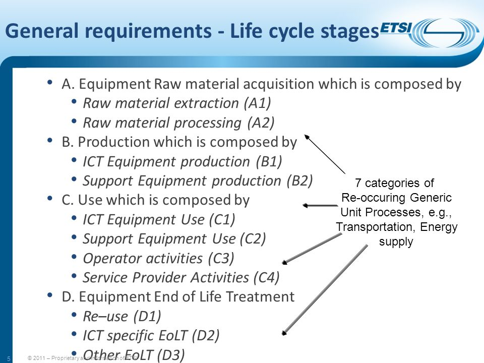 General requirements - Life cycle stages