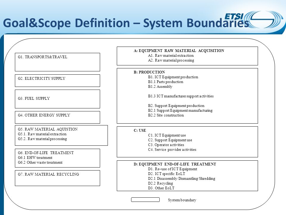 Goal&Scope Definition – System Boundaries