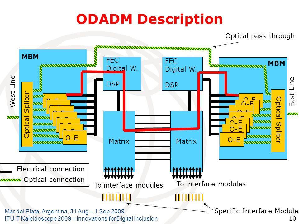 ODADM Description Optical pass-through MBM FEC Digital W. DSP FEC