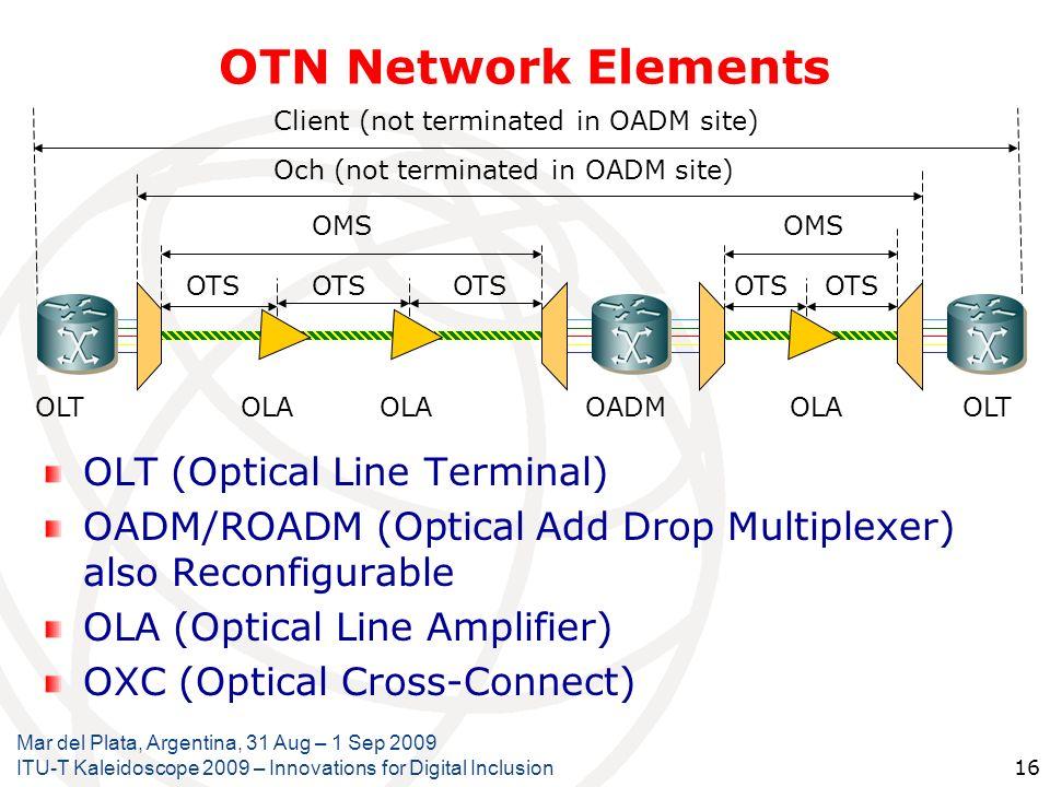 OTN Network Elements OLT (Optical Line Terminal)