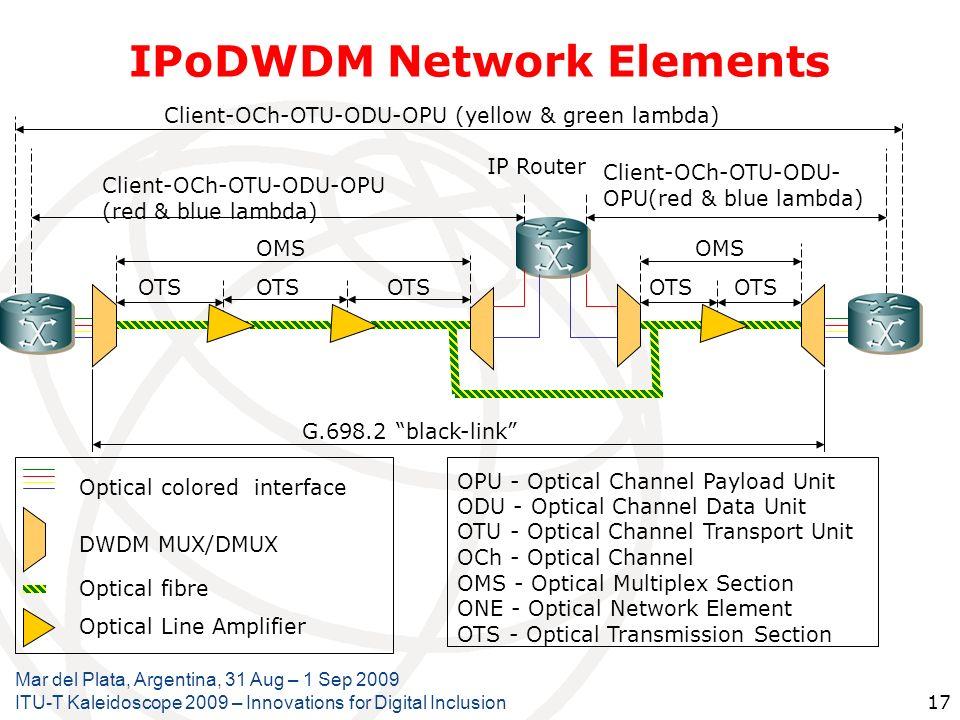 IPoDWDM Network Elements
