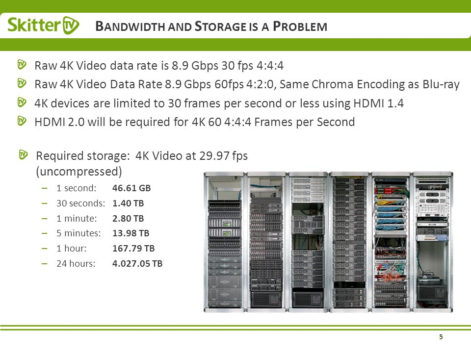 Bandwidth And Storage Is A Problem
