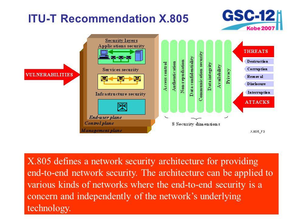 ITU-T Recommendation X.805