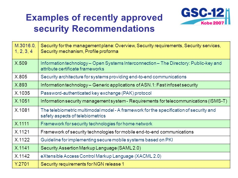 Examples of recently approved security Recommendations