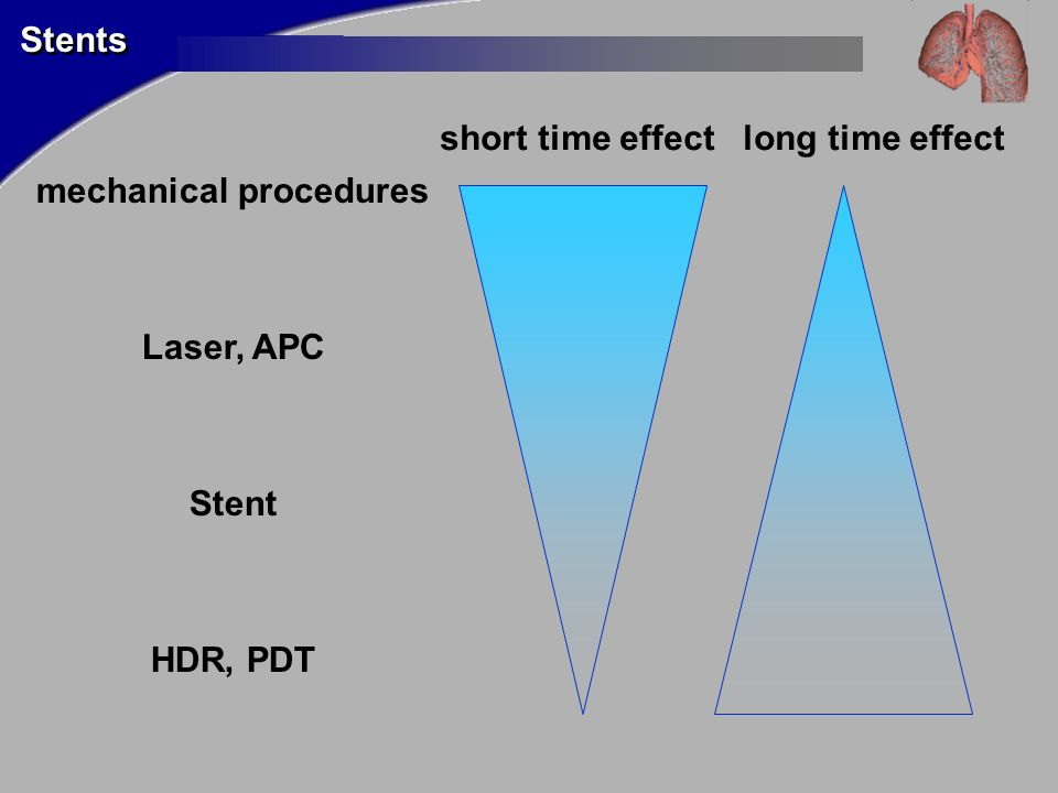 mechanical sop Standard operating procedures sop mine suspected area survey 01 technical survey using mechanical demining method 0104 humanitarian demining.