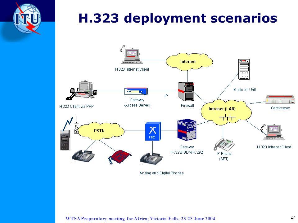 H.323 deployment scenarios