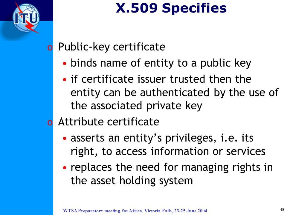 X.509 Specifies Public-key certificate