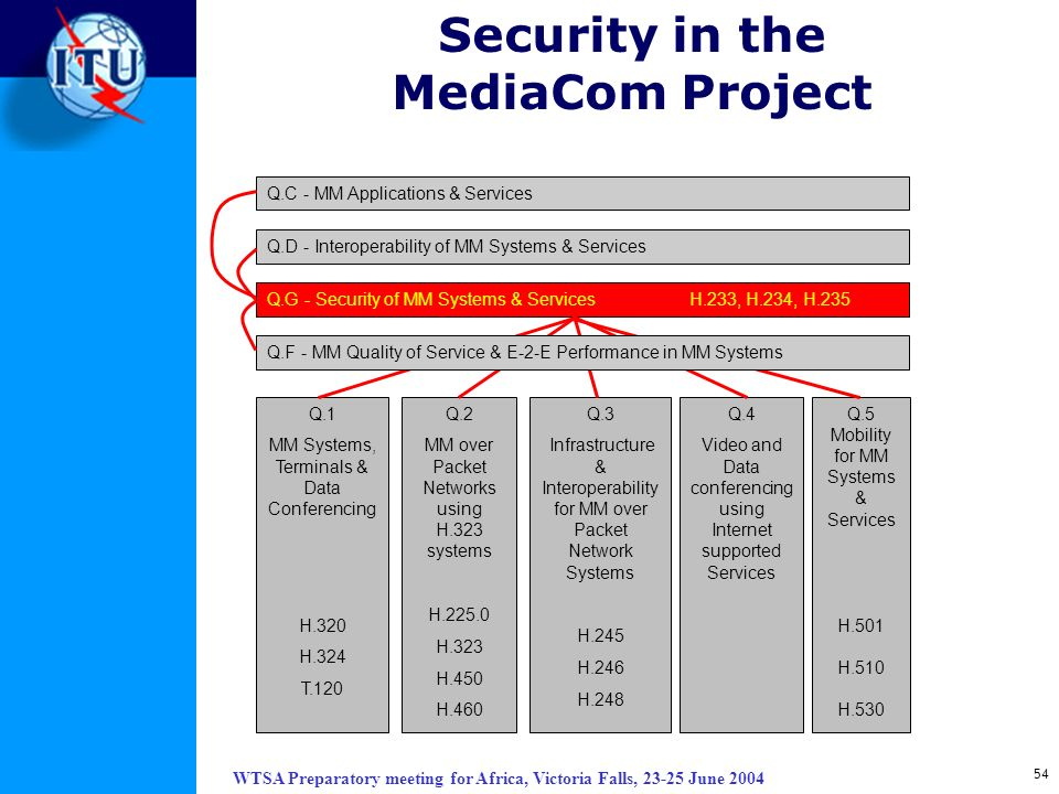Security in the MediaCom Project