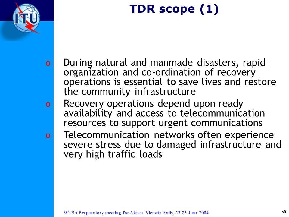 TDR scope (1)