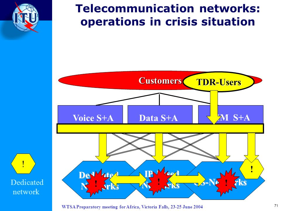 Telecommunication networks: operations in crisis situation