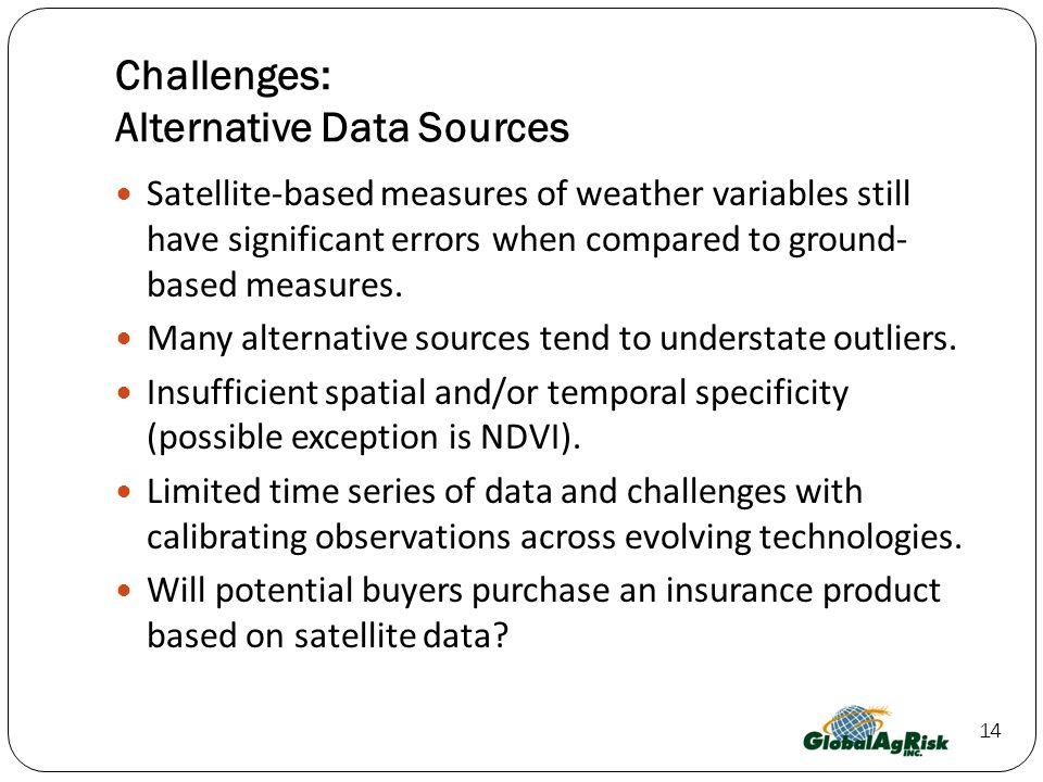 Challenges: Alternative Data Sources