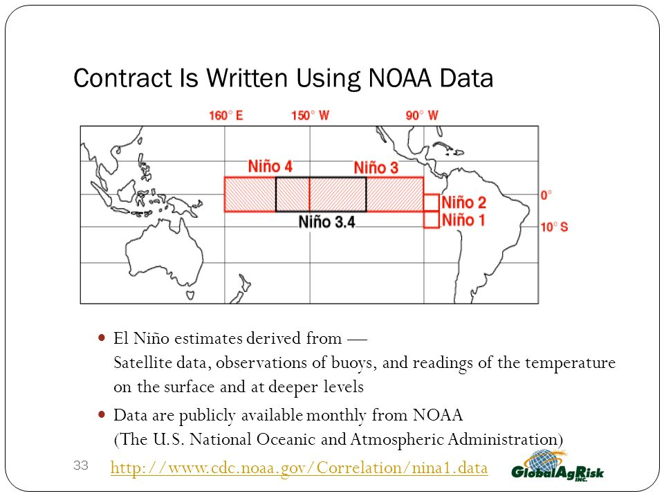 Contract Is Written Using NOAA Data