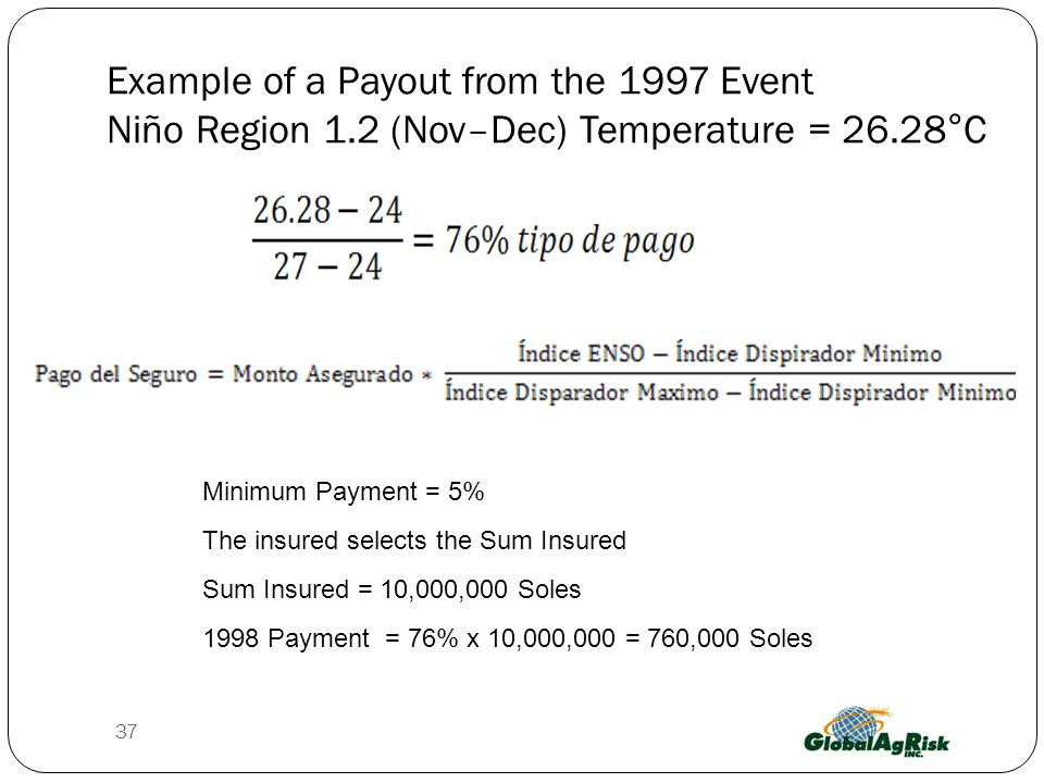 Example of a Payout from the 1997 Event