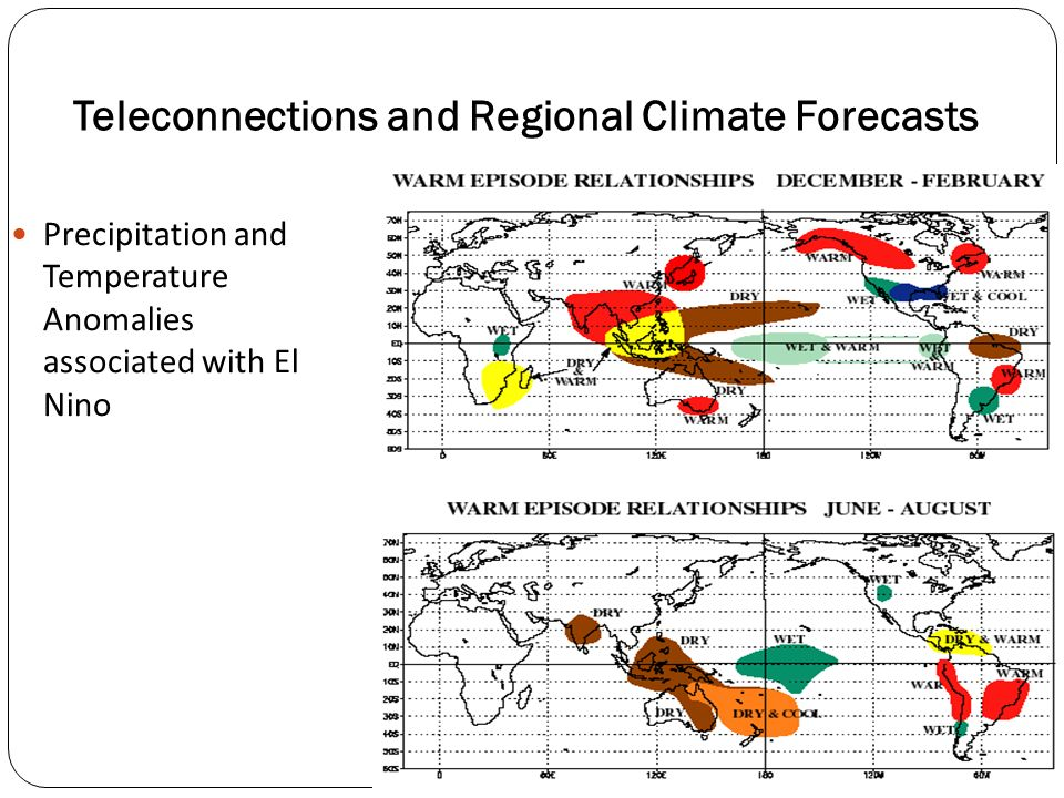 Teleconnections and Regional Climate Forecasts