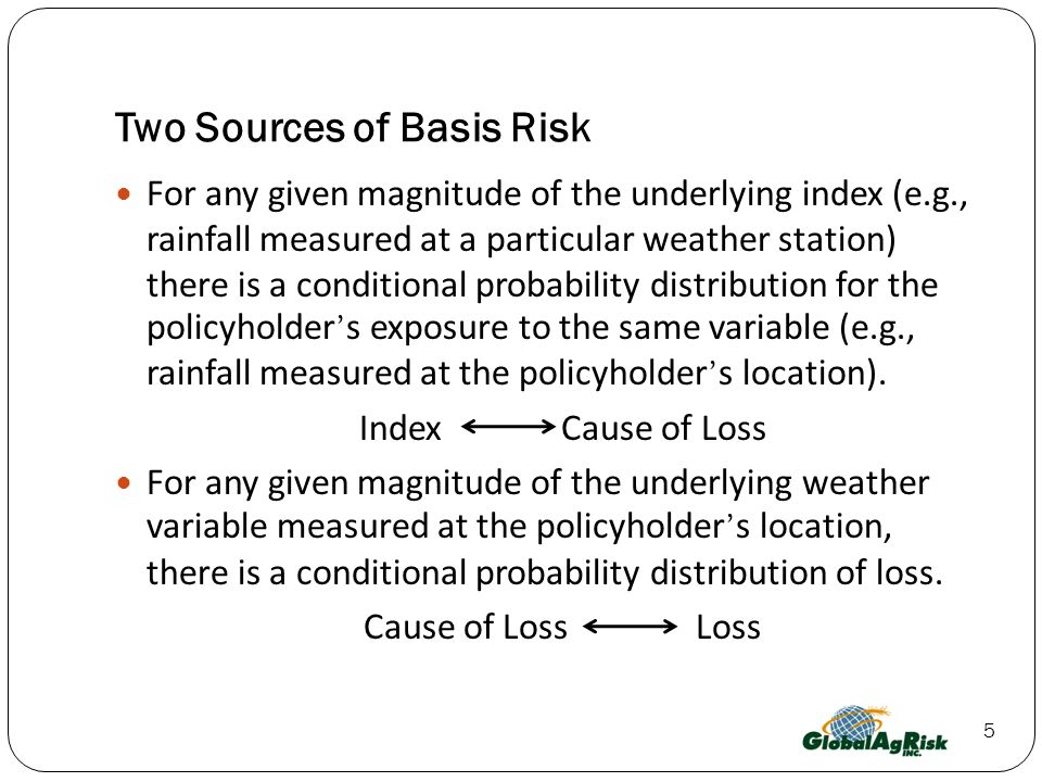 Two Sources of Basis Risk