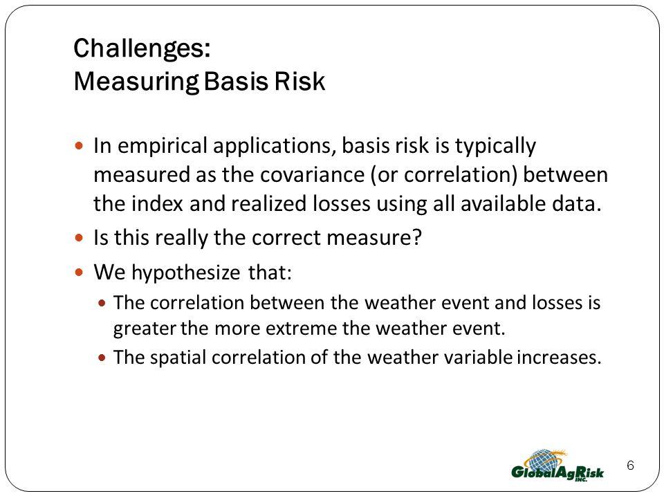 Challenges: Measuring Basis Risk
