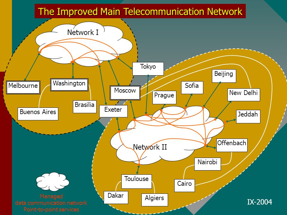 The Improved Main Telecommunication Network