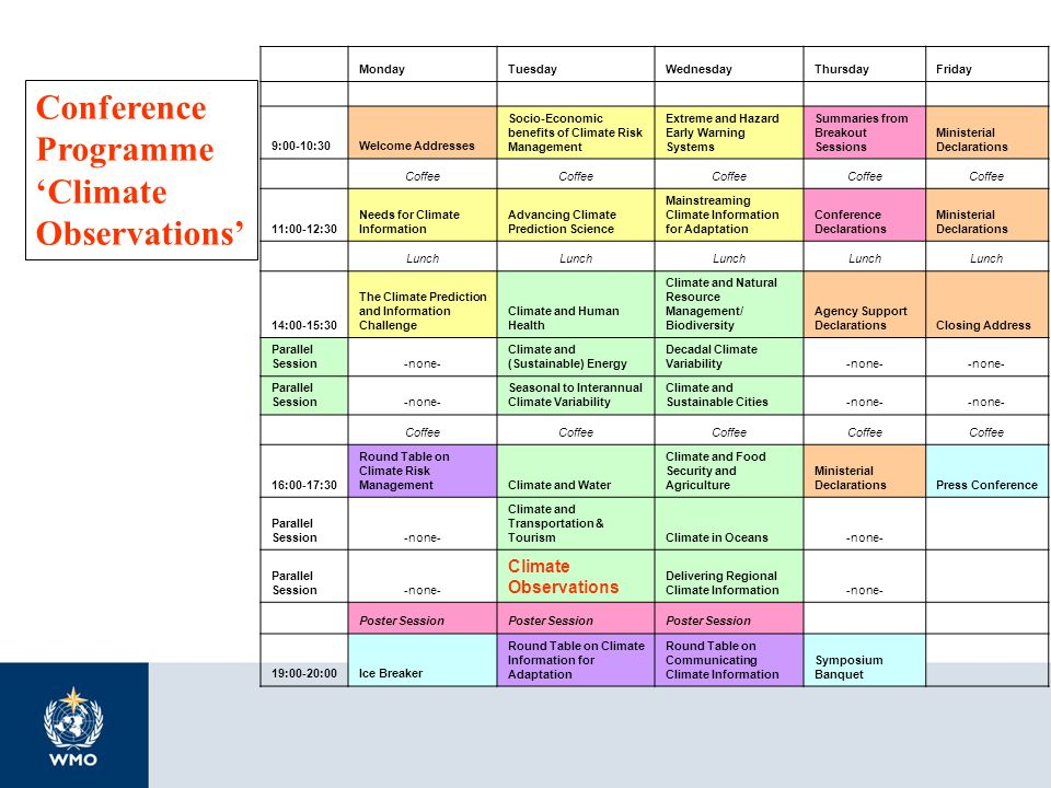 Conference Programme 'Climate Observations' Climate Observations