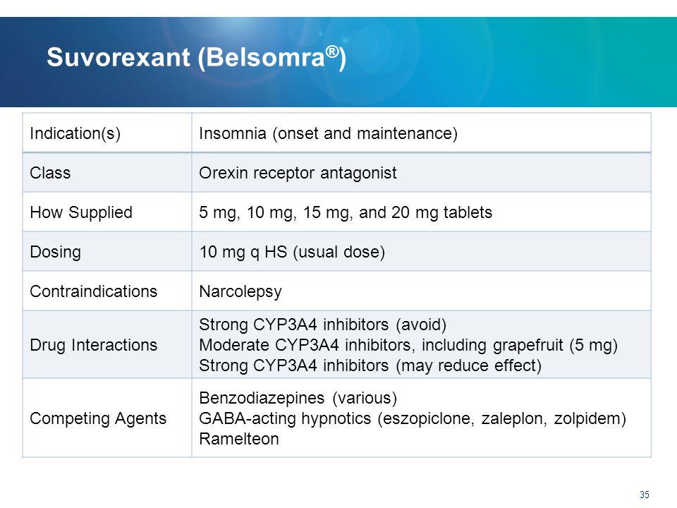 New Drug Update Deborah Sturpe, PharmD, MA, BCPS - ppt